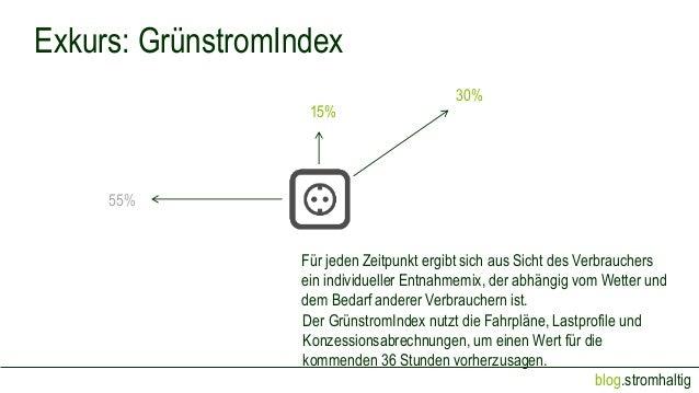 blog.stromhaltig Exkurs: GrünstromIndex Für jeden Zeitpunkt ergibt sich aus Sicht des Verbrauchers ein individueller Entna...