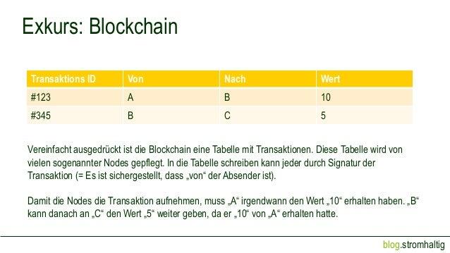 blog.stromhaltig Exkurs: Blockchain Transaktions ID Von Nach Wert #123 A B 10 #345 B C 5 Vereinfacht ausgedrückt ist die B...