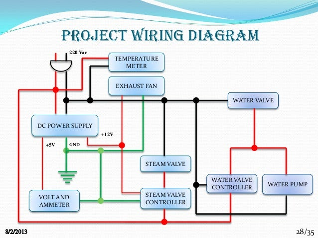geothermal power generation final year project 2k9 pakistan rh slideshare net