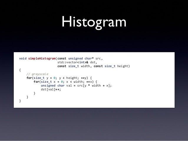 Histogram CUDA__global__ voidhistogram_cuda_kernel(const unsigned char* src,             ...