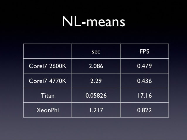 Aobench• 実験条件• 512x512画像• NSUBSAMPLE: 2• NTHETA: 16• NPHI: 16