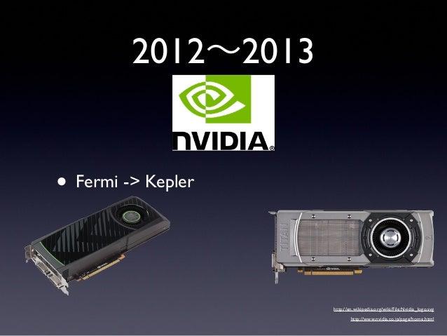2012∼2013• Fermi -> Keplerhttp://en.wikipedia.org/wiki/File:Nvidia_logo.svghttp://www.nvidia.co.jp/page/home.html