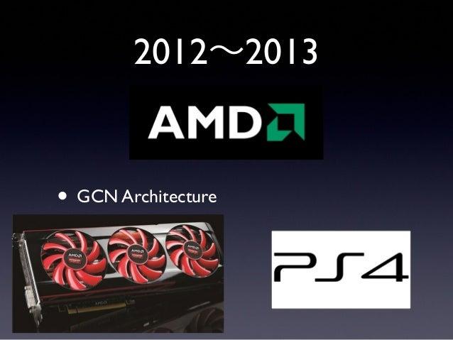 2012∼2013• GCN Architecture