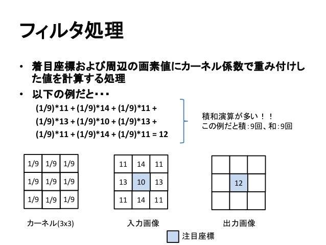 フィルタ処理 • 着目座標および周辺の画素値にカーネル係数で重み付けし た値を計算する処理 • 以下の例だと・・・ (1/9)*11 + (1/9)*14 + (1/9)*11 + (1/9)*13 + (1/9)*10 + (1/9)*13 ...