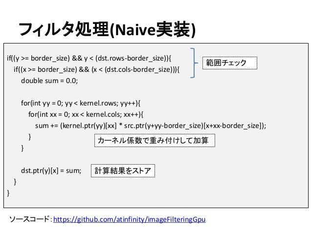 フィルタ処理(Naive実装) ソースコード:https://github.com/atinfinity/imageFilteringGpu if((y >= border_size) && y < (dst.rows-border_size)...
