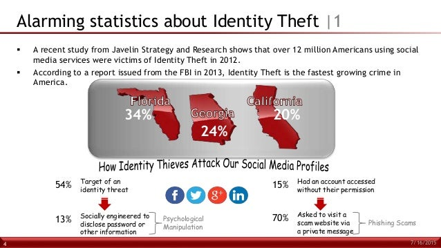 a research on the crimes of identity theft