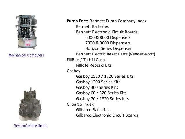 gpi meter pump parts