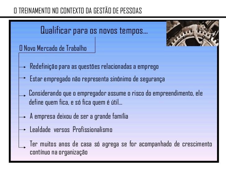 O TREINAMENTO NO CONTEXTO DA GESTÃO DE PESSOAS Qualificar para os novos tempos... O Novo Mercado de Trabalho Redefinição p...