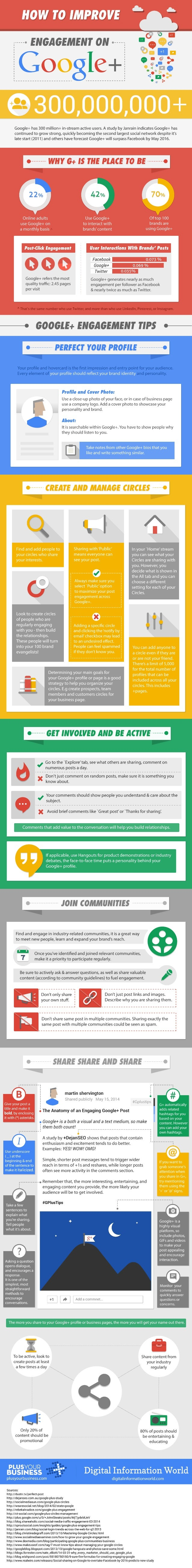 How to Improve Google+ Engagement