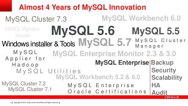 mysql enterprise edition free  for windows 7