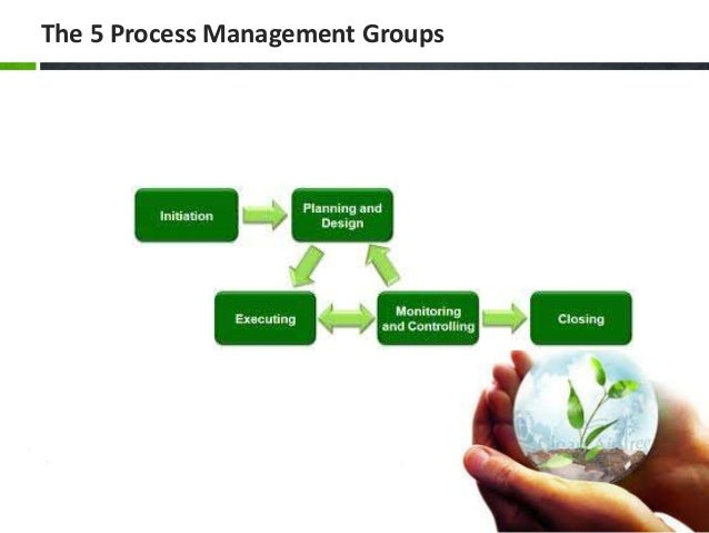 The 5 Process Management Groups