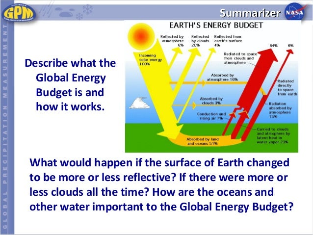 Gpm global energy budget power point