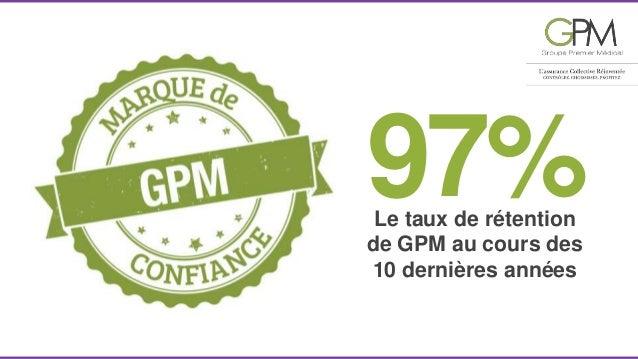 97%  Le taux de rétention  de GPM au cours des  10 dernières années