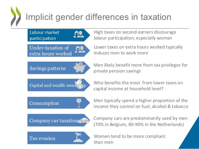 gender and economic differences Of attention in the economic literature differences in wages between men and  women, particularly cross-national variation in the size of the gender gap, have.