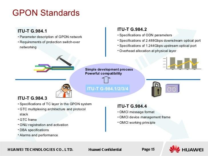 gpon fundamentals 15 728?cb=1313629387 gpon fundamentals  at n-0.co