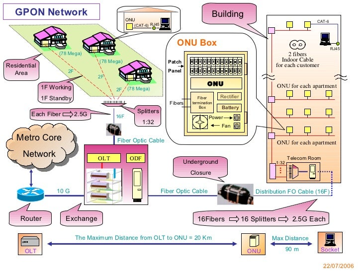 telephone patch panel wiring diagram gpon network