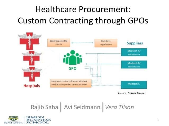 Healthcare Procurement: Custom Contracting through GPOs 1 Rajib Saha Avi Seidmann Vera Tilson GPO Hospitals Suppliers Sour...