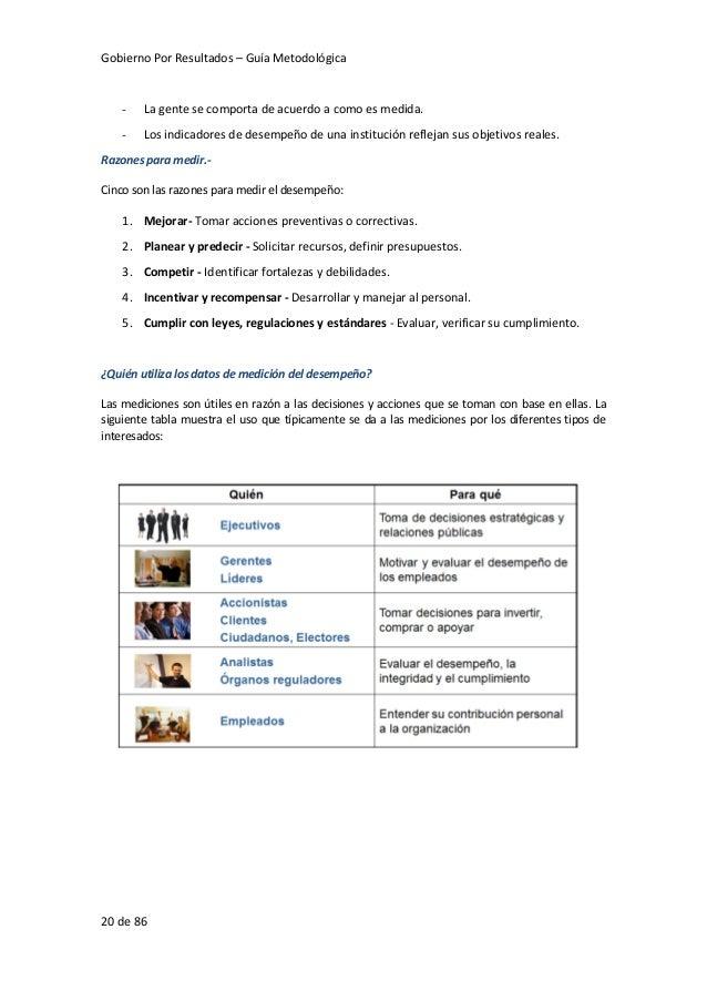 Gpr guía-metodológica