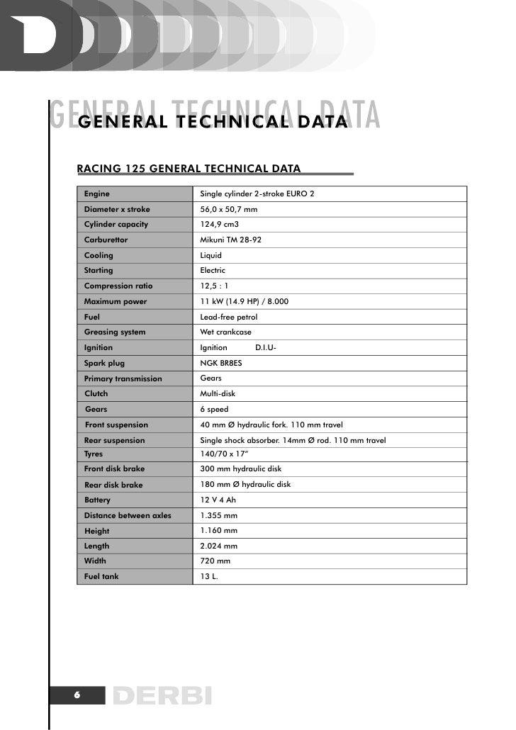 gpr125 service manual rh slideshare net Senda R Derbi 50 derbi senda r 50 service manual