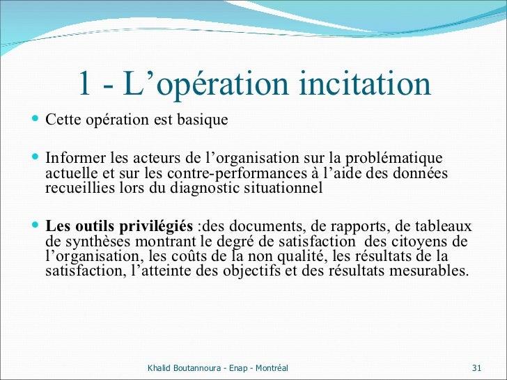 1 - L'opération incitation <ul><li>Cette opération est basique  </li></ul><ul><li>Informer les acteurs de l'organisation s...