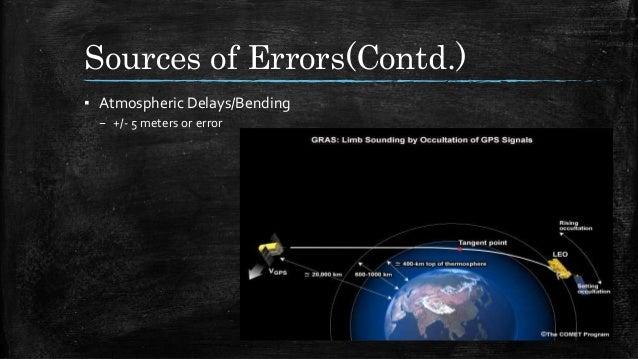 Sources of Errors(Contd.) ▪ Atmospheric Delays/Bending – +/- 5 meters or error