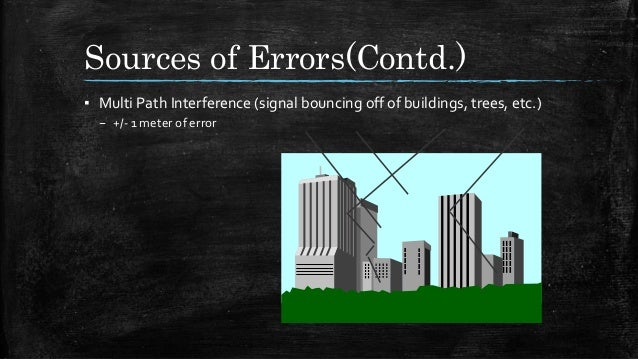 Sources of Errors(Contd.) ▪ Multi Path Interference (signal bouncing off of buildings, trees, etc.) – +/- 1 meter of error