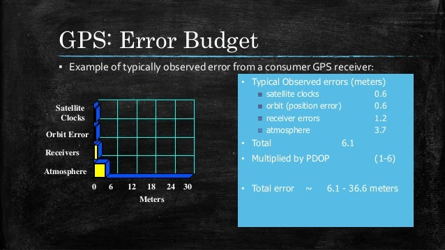 GPS: Error Budget ▪ Example of typically observed error from a consumerGPS receiver: • Typical Observed errors (meters) sa...
