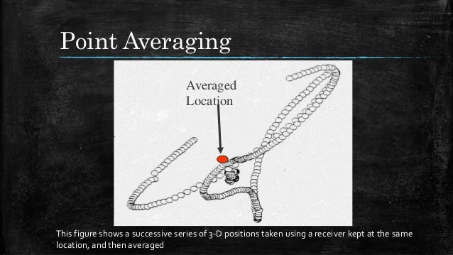 Point Averaging Averaged Location This figure shows a successive series of 3-D positions taken using a receiver kept at th...