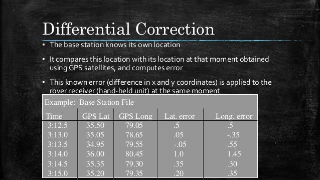 Differential Correction ▪ The base station knows its own location ▪ It compares this location with its location at that mo...