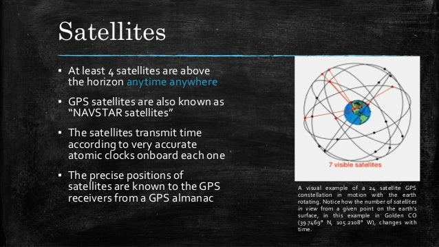"""Satellites ▪ At least 4 satellites are above the horizon anytime anywhere ▪ GPS satellites are also known as """"NAVSTAR sate..."""