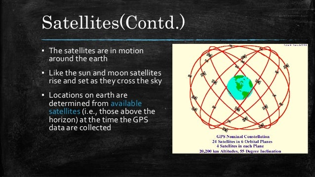 Satellites(Contd.) ▪ The satellites are in motion around the earth ▪ Like the sun and moon satellites rise and set as they...