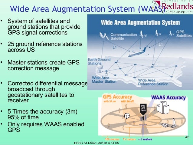an introduction to wide area augmentation system waas Wide-area augmentation system performance analysis report report #20 reporting period: january 1 to march 31, 2007  10 introduction  the wide area augmentation system (waas) adds more timely integrity monitoring of gps and improves position accuracy and availability of gps within the waas coverage area.
