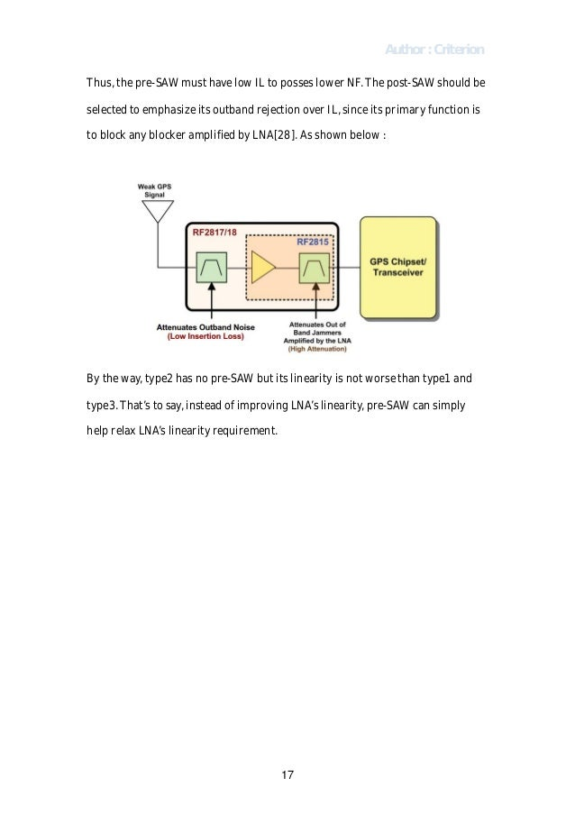 GPS RF Front End Considerations
