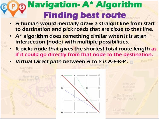 Line Drawing Algorithm Explained : Gps simplified