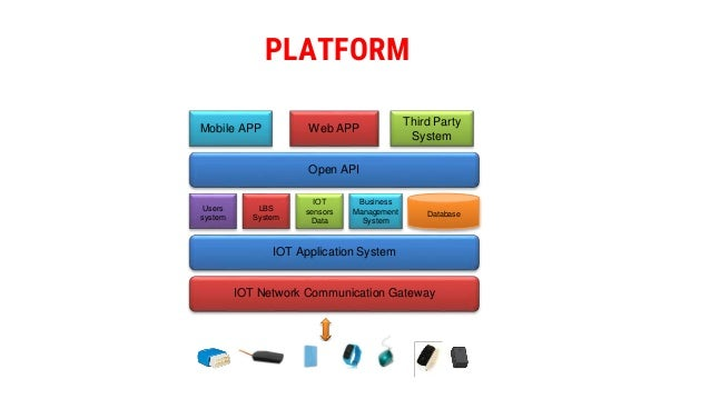 GPS Services and Tracking Devices – ThinkRace Technology