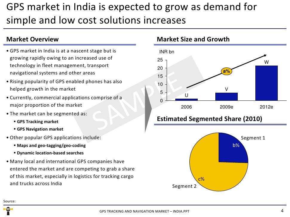 Hope, gps market penetration curve
