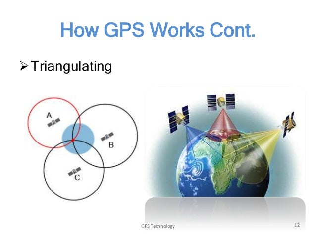 global positioning system research papers Global positioning system – gps white paper visit our web site at www gpsgatewaycom 1 the global positioning system (gps) is a satellite-based.