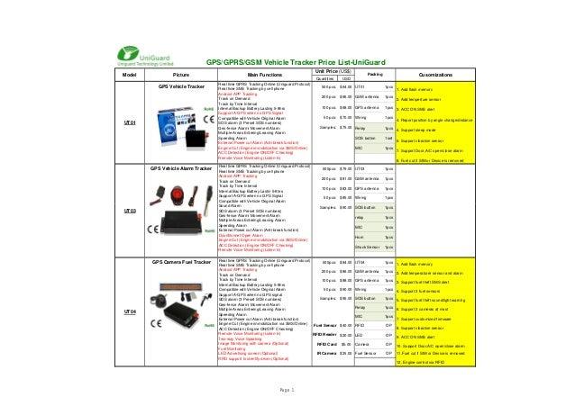 Gps Vehicle Tracker Price List Www Uniguardgps Com