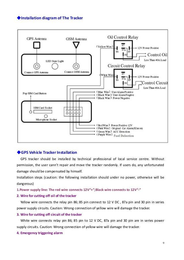 top peak electronics co limited hot gps tracker user manual rh slideshare net tk110 gps tracker manual portugues gps tracker manual em portugues