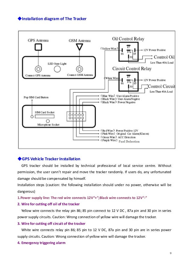 Ford Gps Wiring Diagram - Wiring Diagrams Schematics