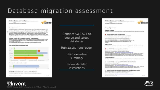 GPSWKS408-GPS Migrate Your Databases with AWS Database