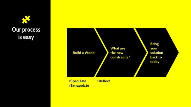 Our process is easy Build a World What are the new constraints? Bring your solution back to today >Speculate >Reflect >Ext...