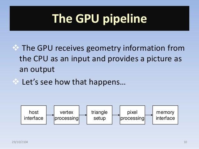 GPU (graphics processing unit)