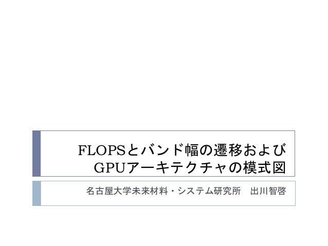 FLOPSとバンド幅の遷移および GPUアーキテクチャの模式図 名古屋大学未来材料・システム研究所 出川智啓