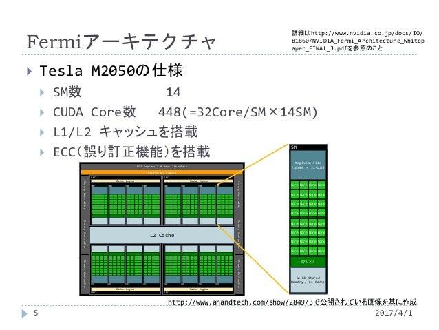 Fermiアーキテクチャ  Tesla M2050の仕様  SM数 14  CUDA Core数 448(=32Core/SM×14SM)  L1/L2 キャッシュを搭載  ECC(誤り訂正機能)を搭載 詳細はhttp://www.n...
