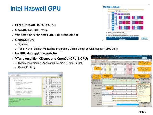 GPU Ecosystem