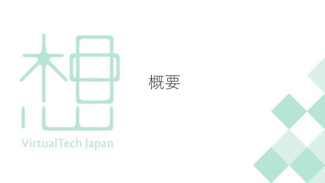 OpenStackを使用したGPU仮想化IaaS環境 事例紹介 Slide 3