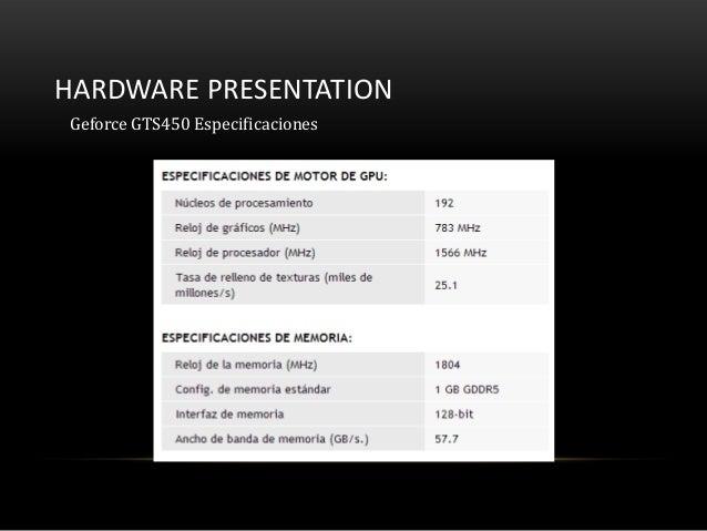 HARDWARE PRESENTATIONGeforce GTS450 Especificaciones