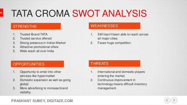 digi strength and weaknesses A swot analysis is a structured group activity that is useful in identifying the internal strengths weaknesses good network coverage strengths of digi.