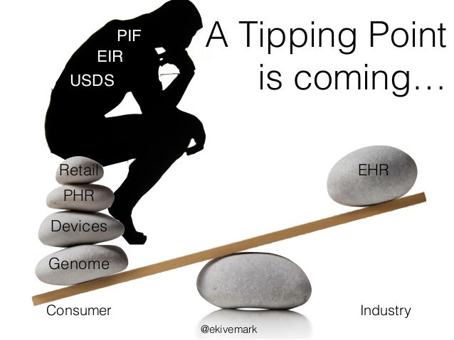 A Tipping Point is coming… Consumer Industry Retail PHR Devices Genome EHR @ekivemark EIR PIF USDS